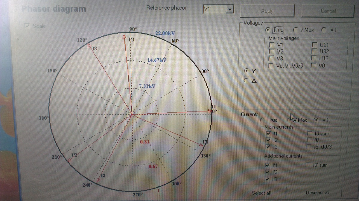 Vector-Diagram